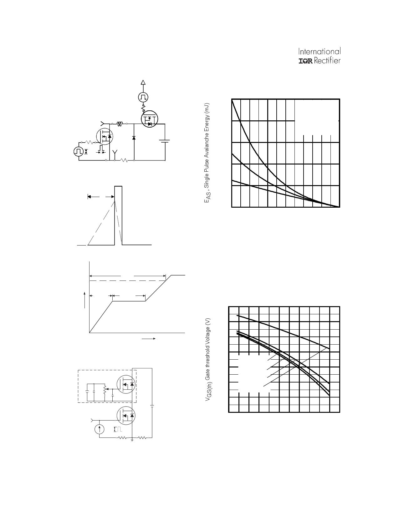 IRF1405ZL-7P 電子部品, 半導体
