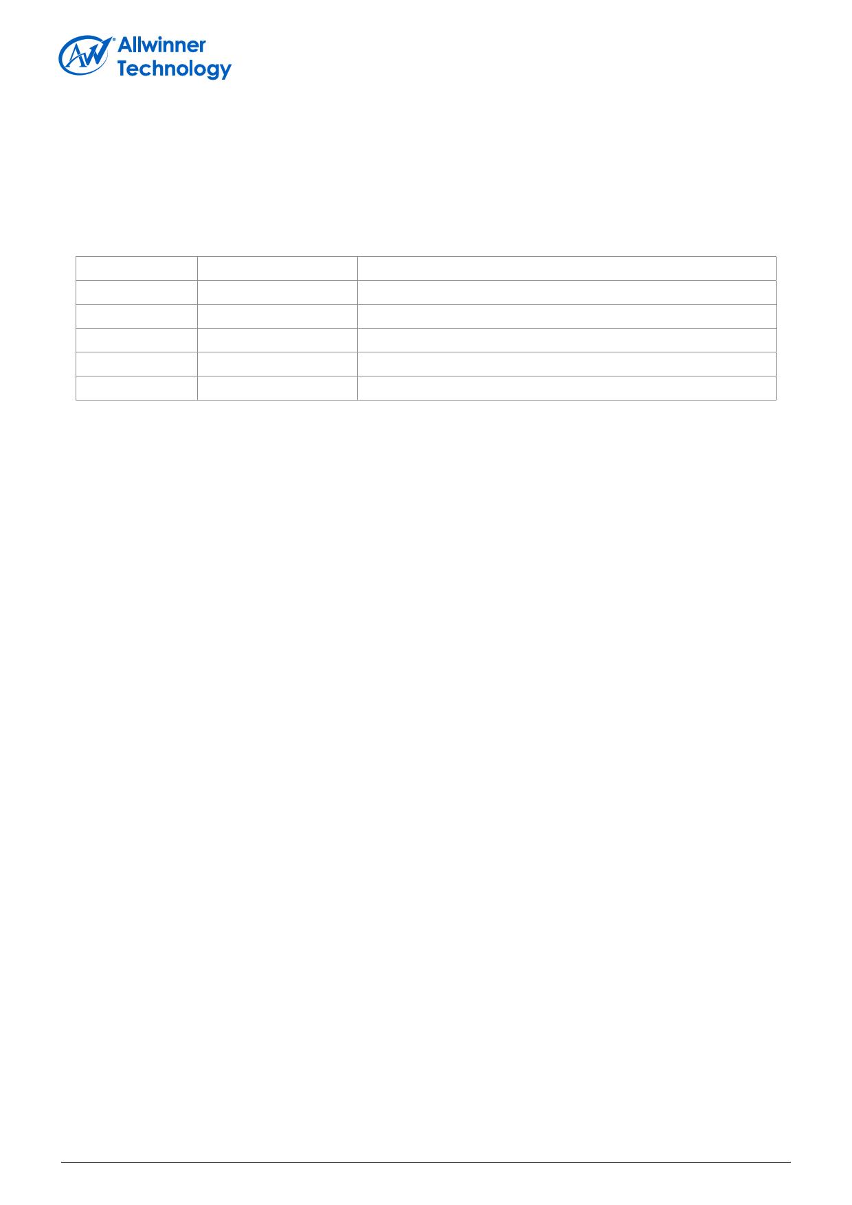 A20 pdf, ピン配列