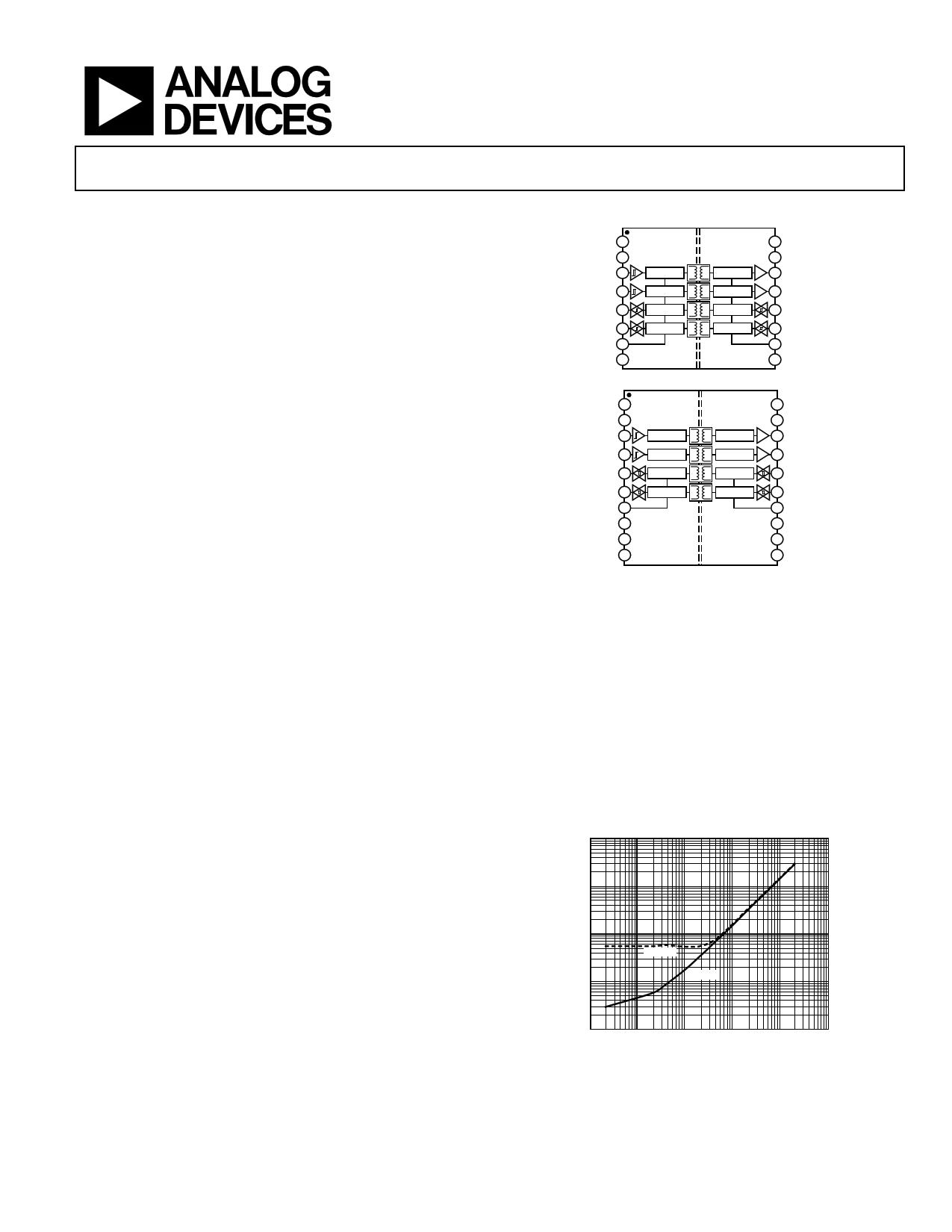 ADuM1446 دیتاشیت PDF