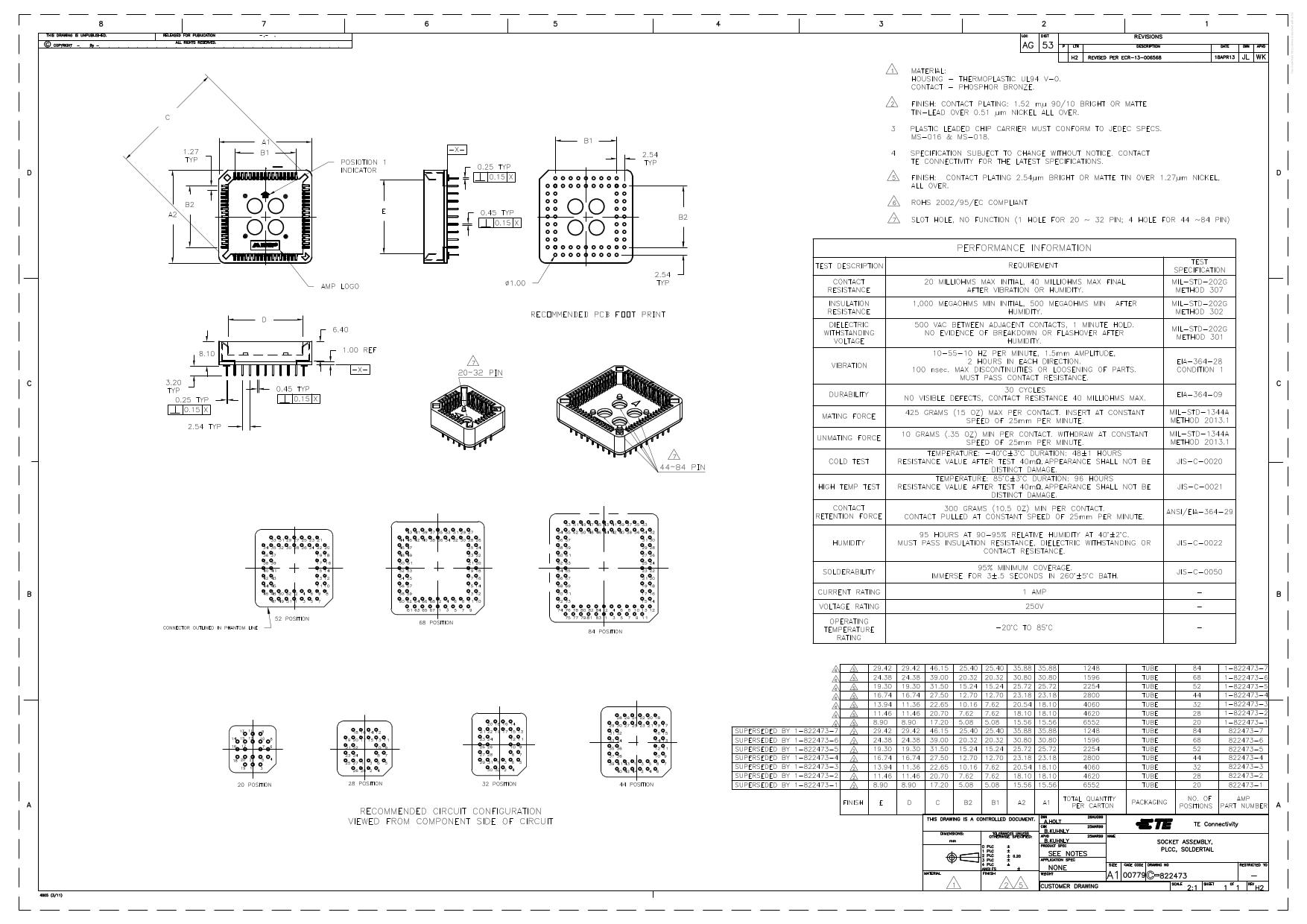 1-822473-2 دیتاشیت PDF