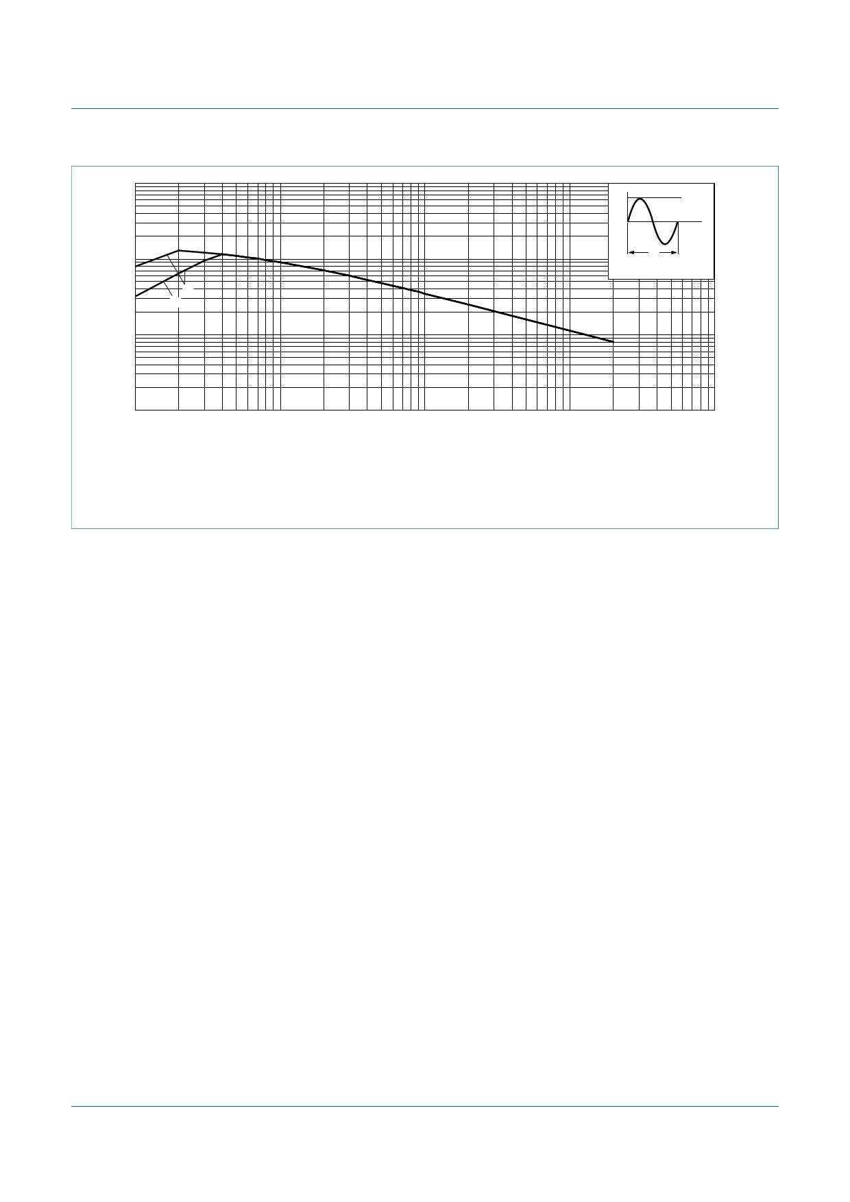 Z0103MA pdf