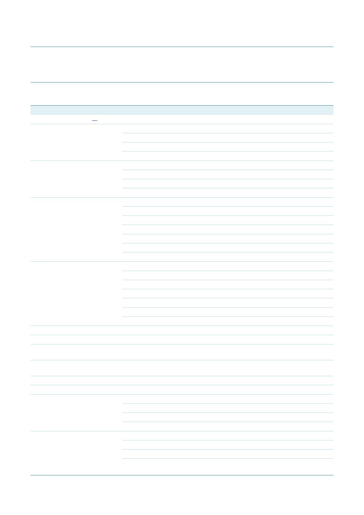 74LVC2G08 pdf