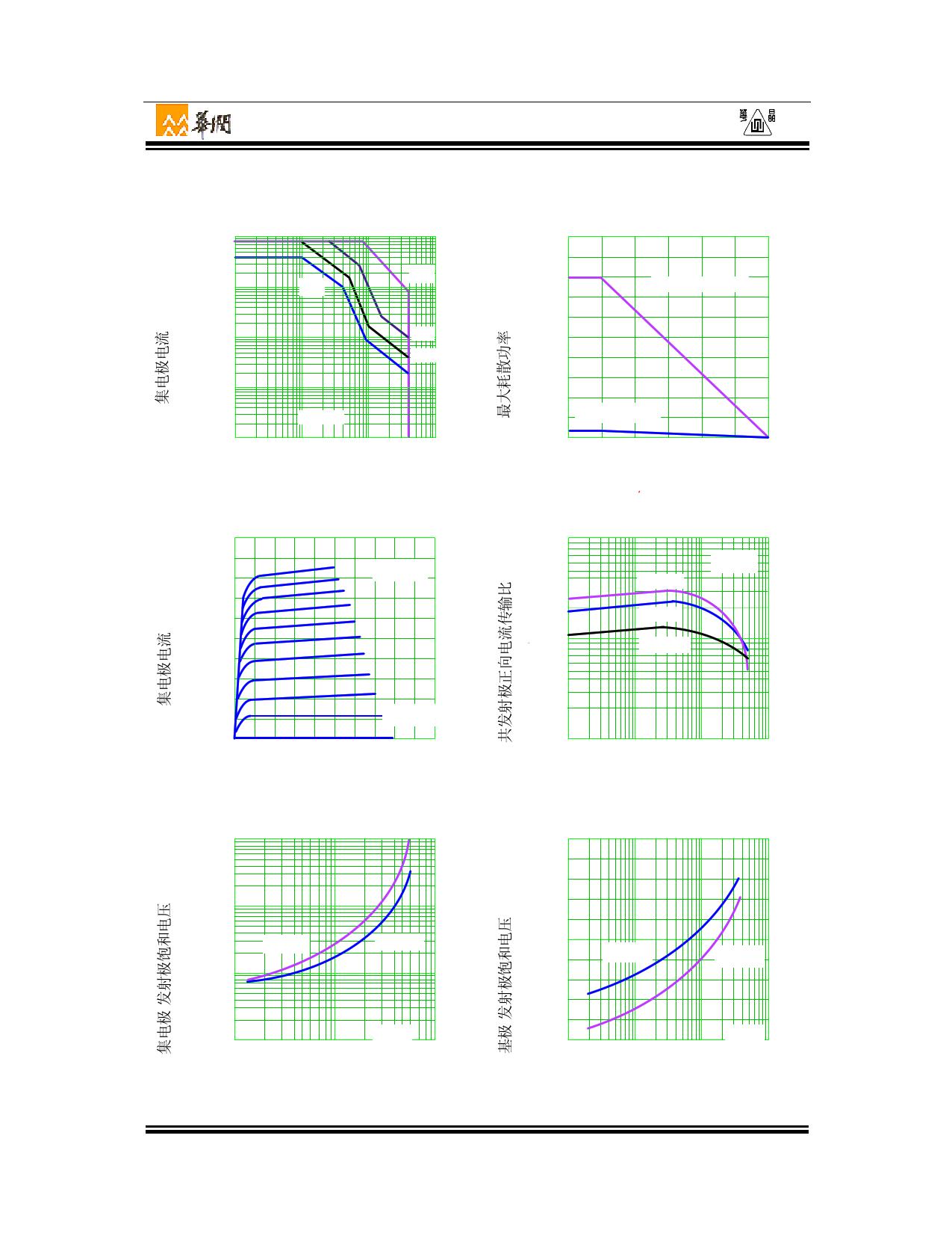 3DD13005C3D pdf, ピン配列