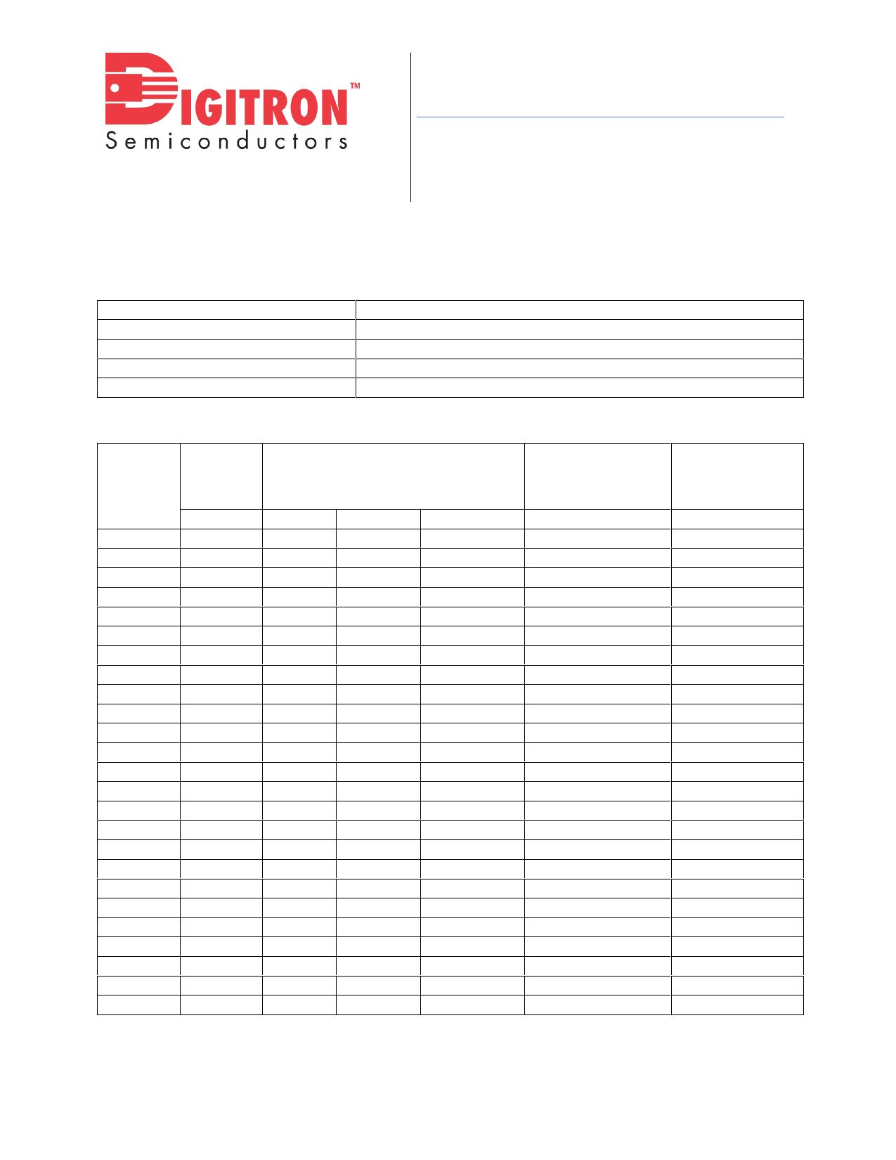 1N4584 دیتاشیت PDF