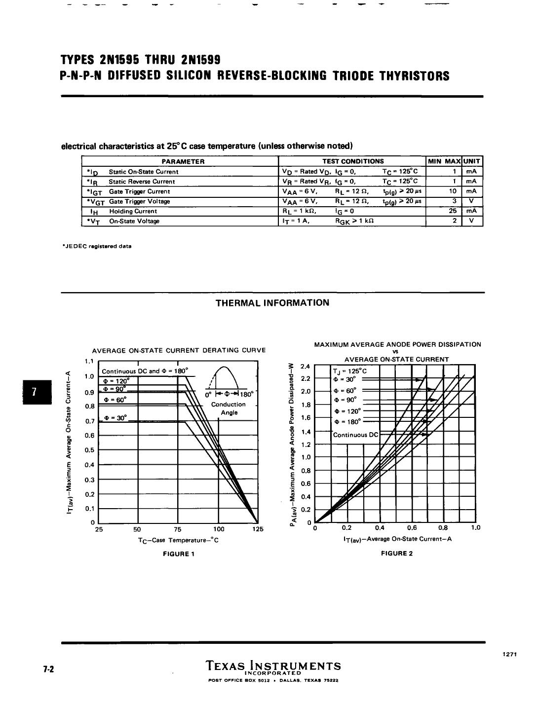 2N1595 pdf, schematic