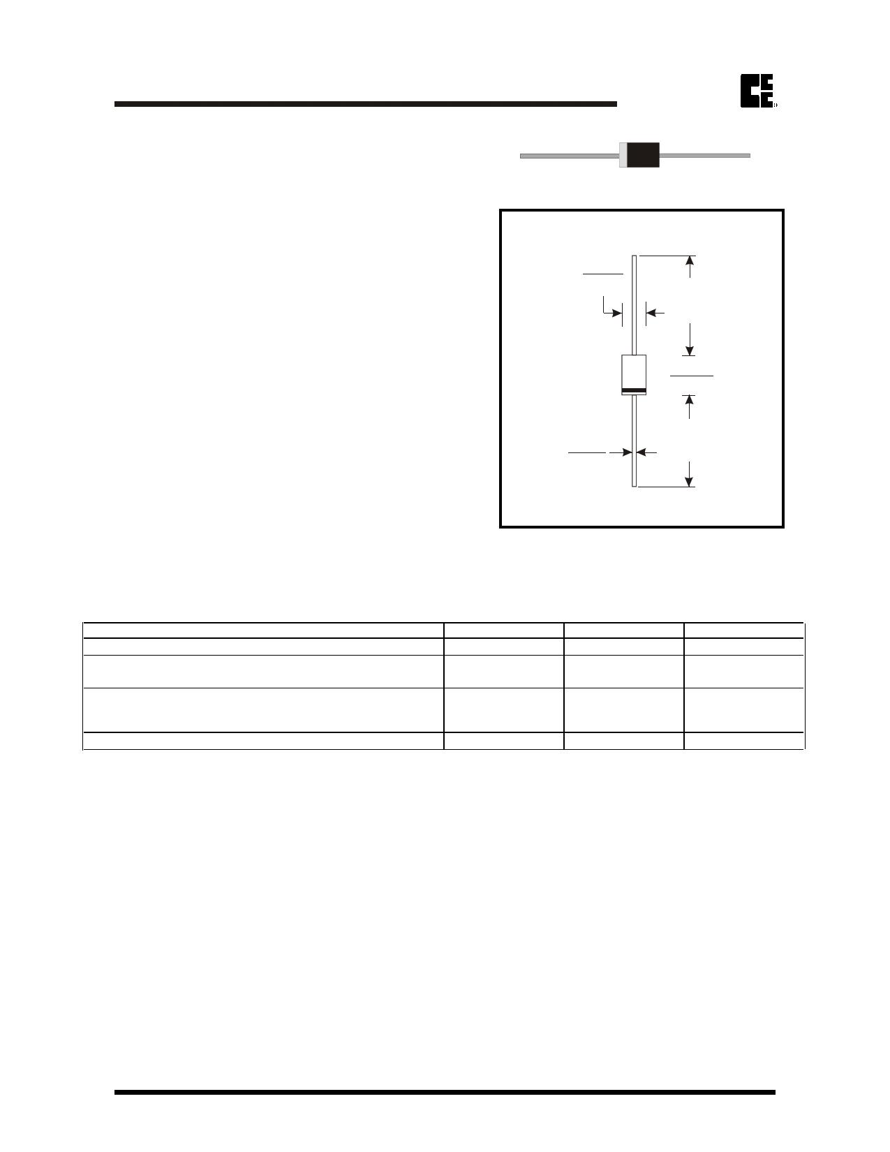 1.5KE350 دیتاشیت PDF