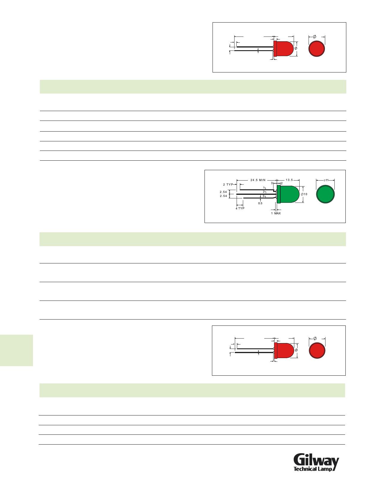 E176 دیتاشیت PDF