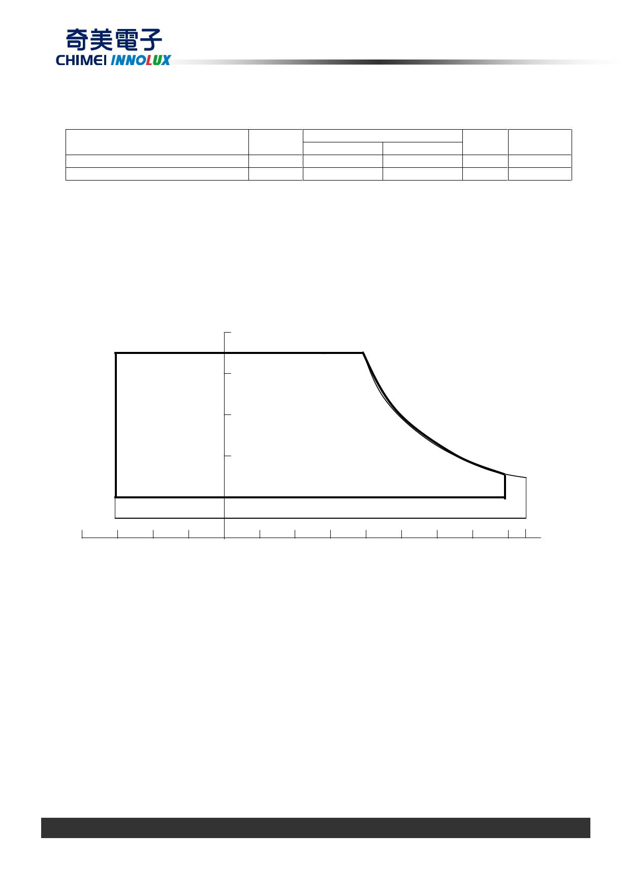G104AGE-L02 電子部品, 半導体