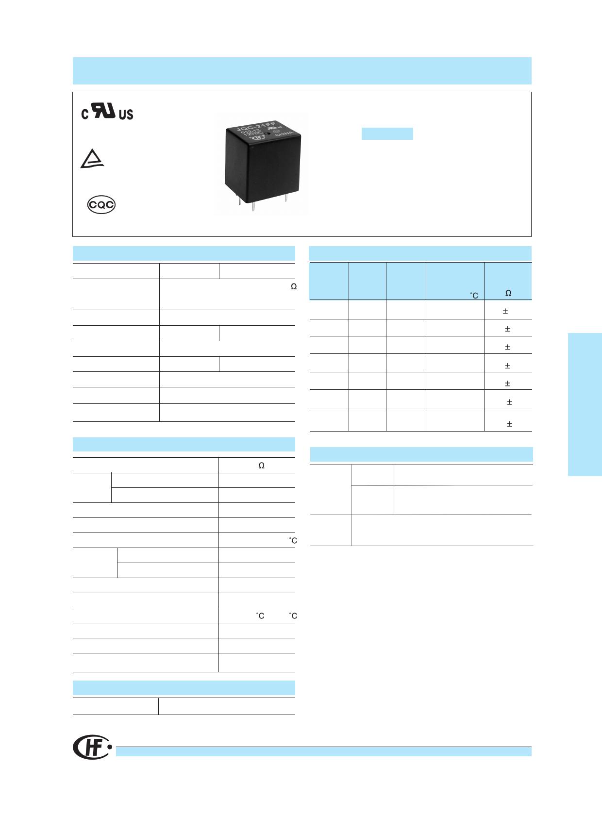 JQC-21FF دیتاشیت PDF