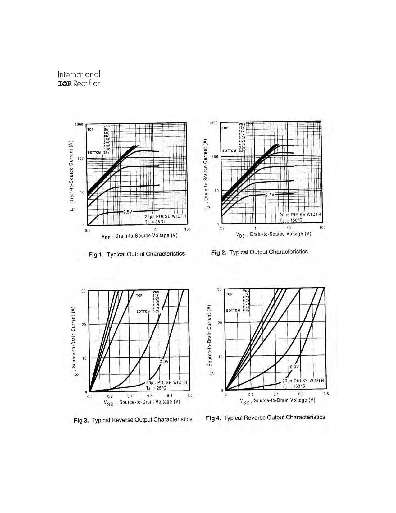IRL3103D1PBF pdf, ピン配列