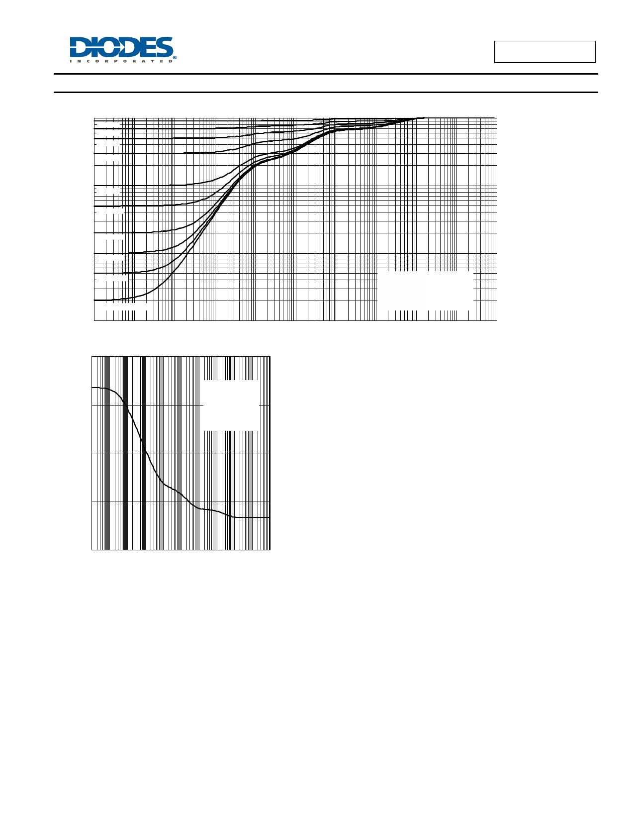 MMBT3904LP pdf, ピン配列