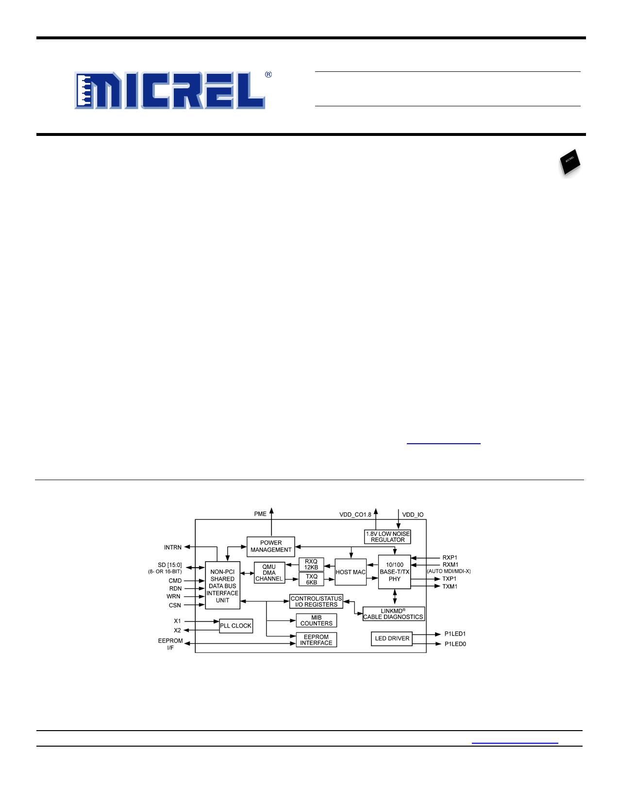 KSZ8851-16MLLU دیتاشیت PDF