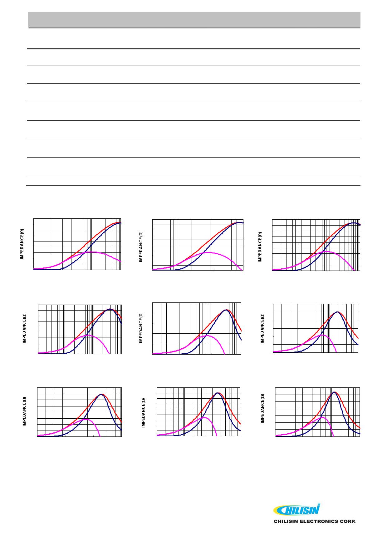 GBY321611T pdf, 반도체, 판매, 대치품