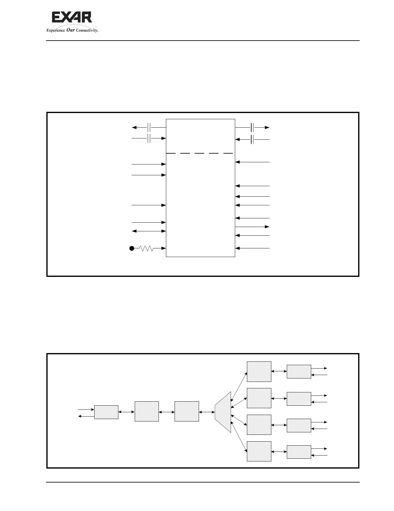 XRS10L140 equivalent