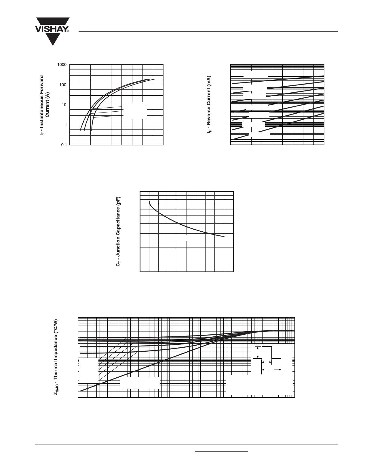 10TQ045PbF pdf, ピン配列