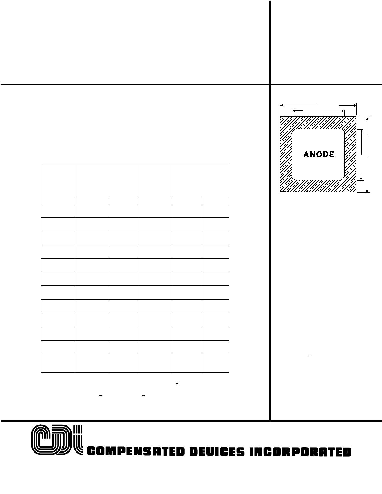 CD4114 دیتاشیت PDF