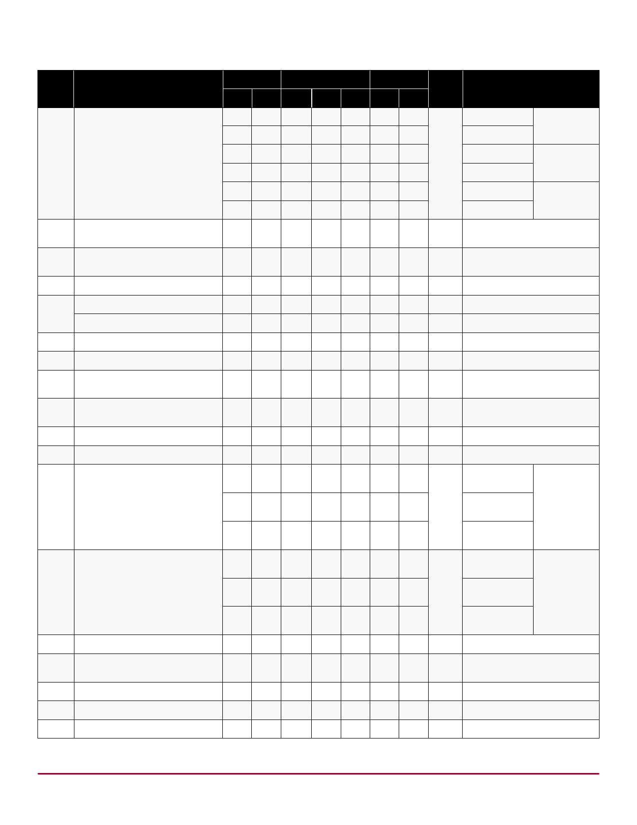 HV20320PJ pdf, ピン配列