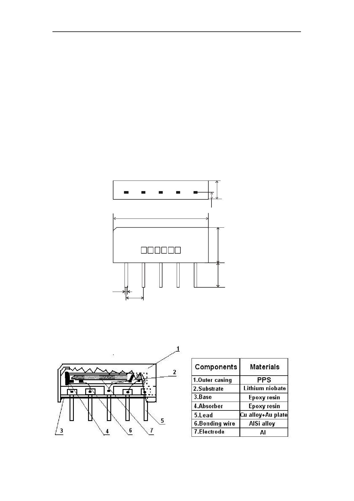 BF43A2D دیتاشیت PDF