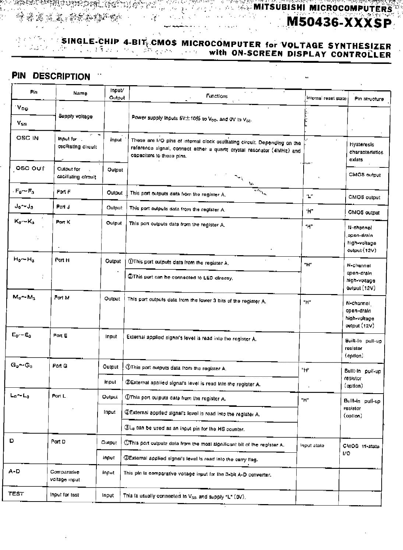 M50436-560SP datasheet