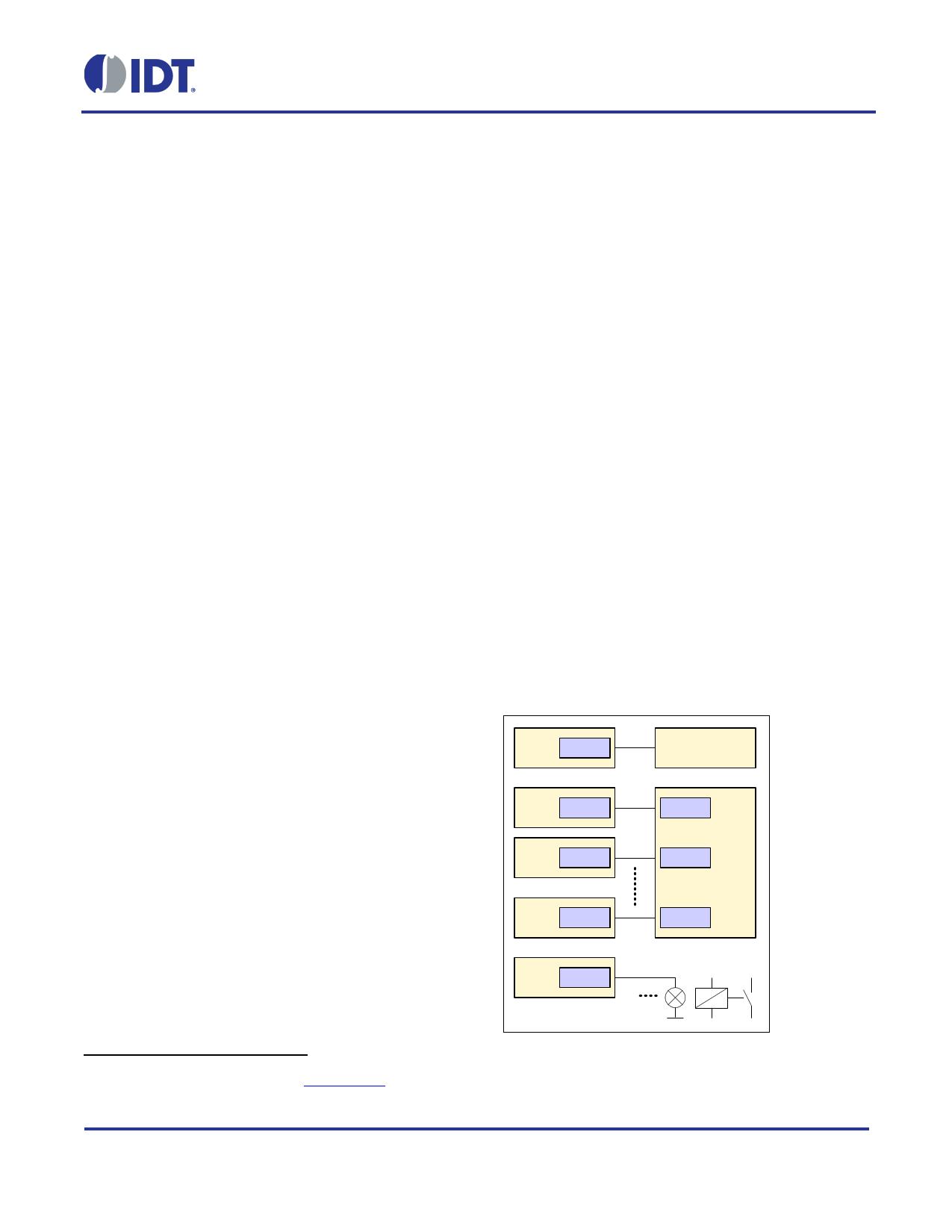 ZIOL2201 دیتاشیت PDF