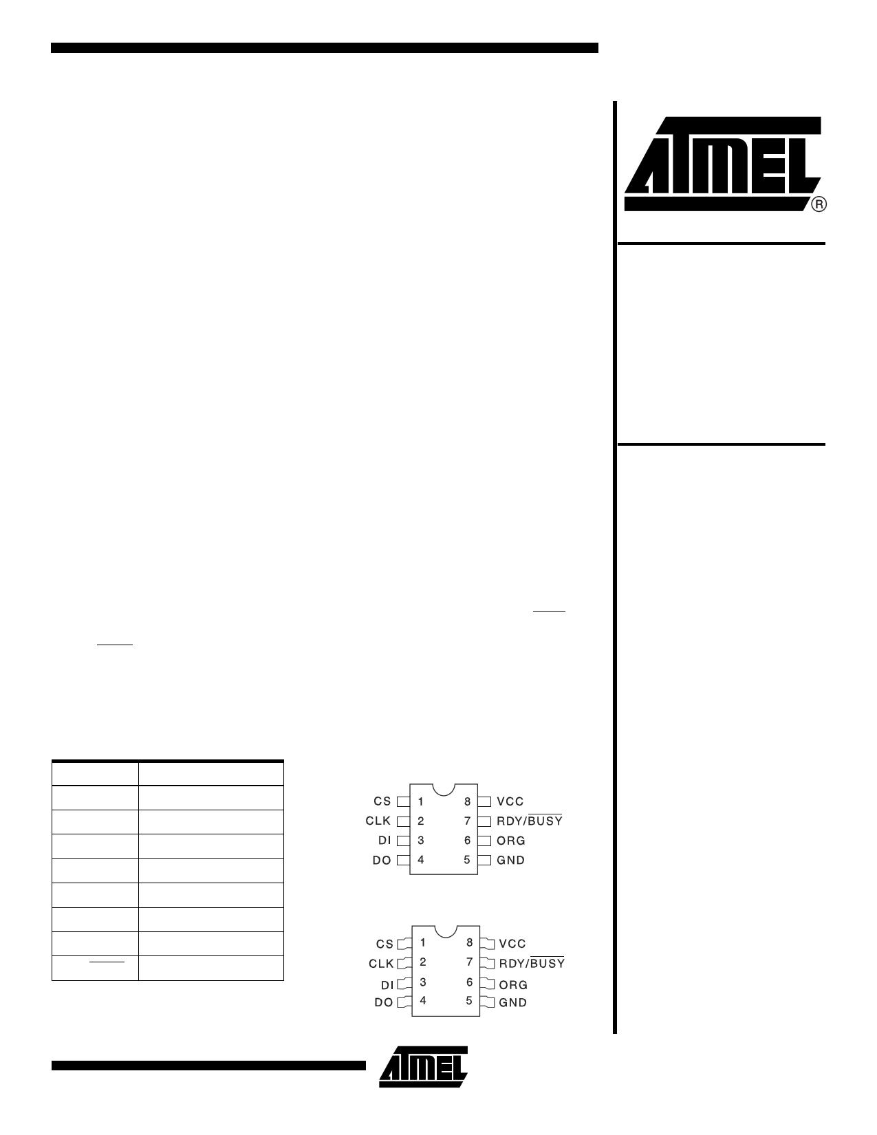 AT59C22W-10SI Datasheet, AT59C22W-10SI PDF,ピン配置, 機能