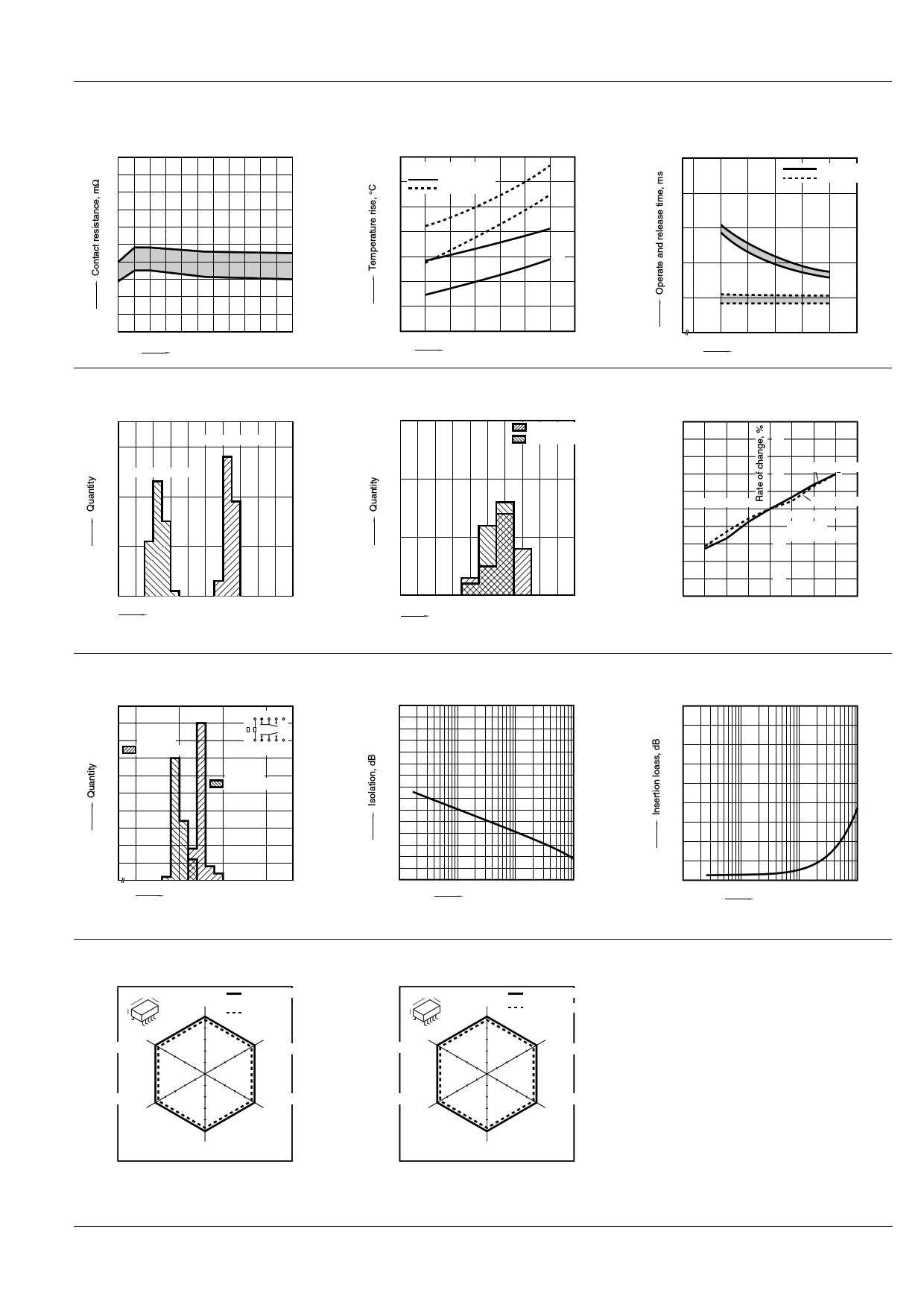 TQ2SS-6V pdf, 반도체, 판매, 대치품
