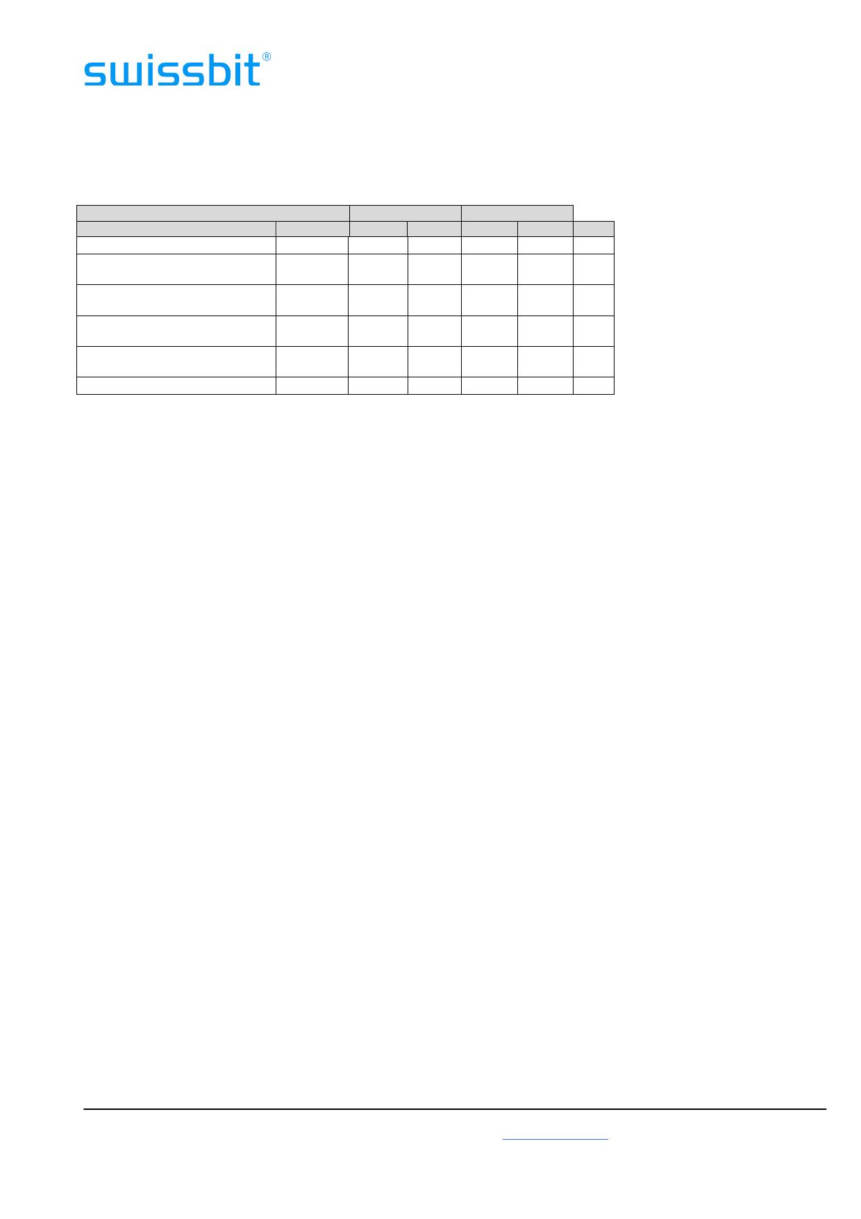 SEN06464H2CG1SA-30ER arduino