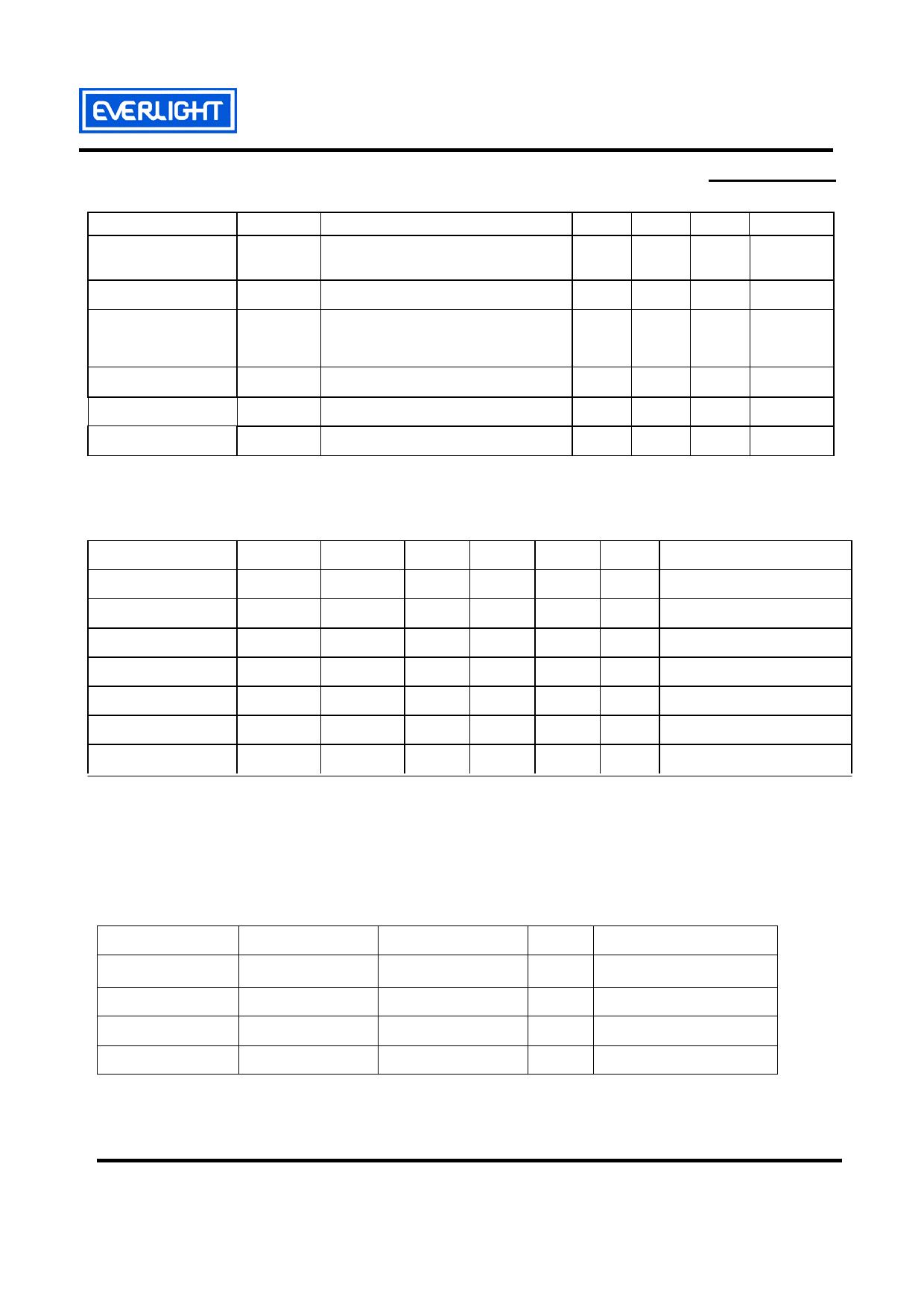 IR908-7C-F pdf, ピン配列