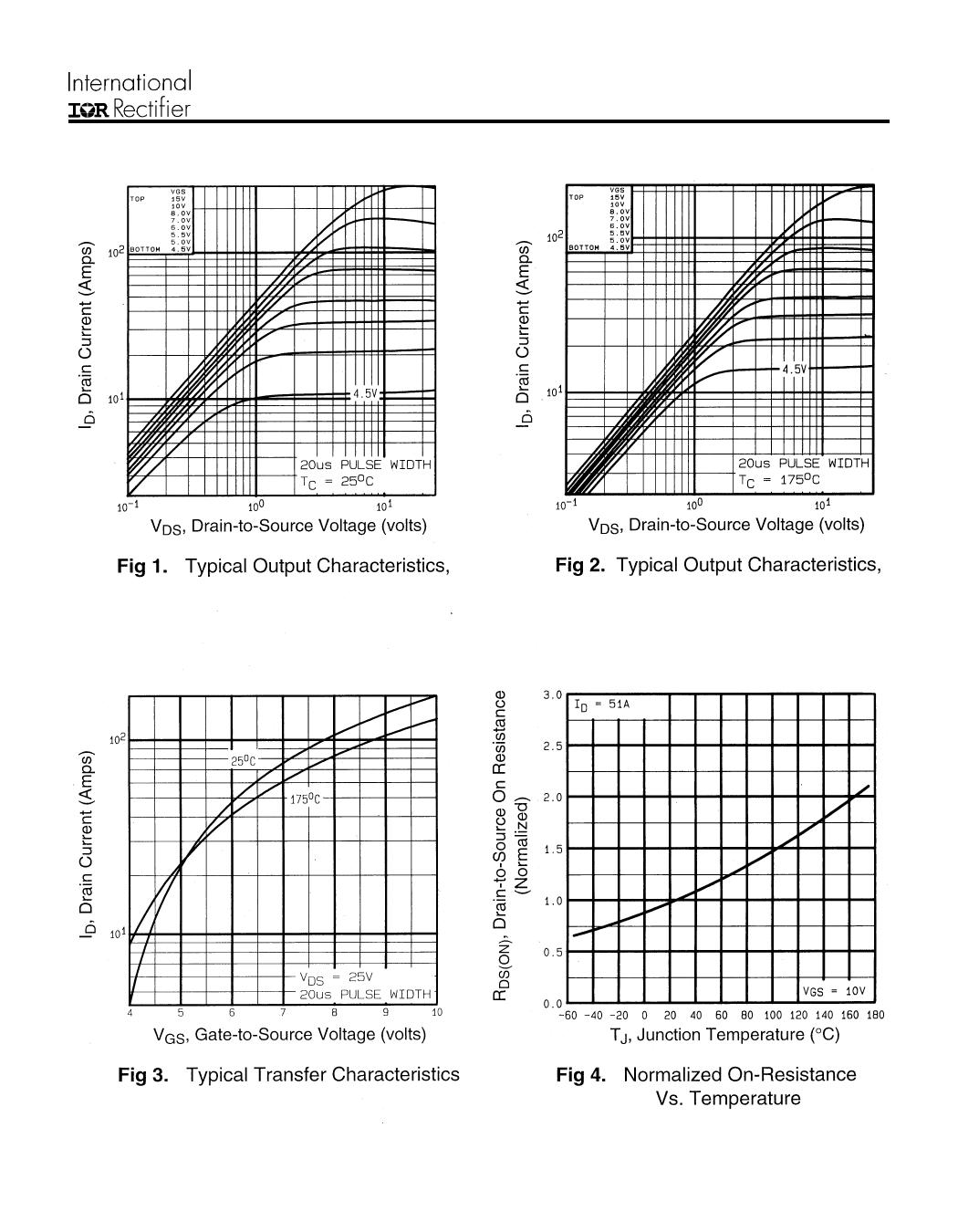 IRFZ44S pdf, ピン配列