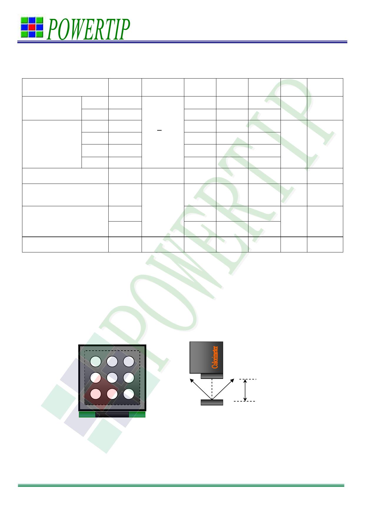 PE240128WRF001HC1Q 전자부품, 판매, 대치품