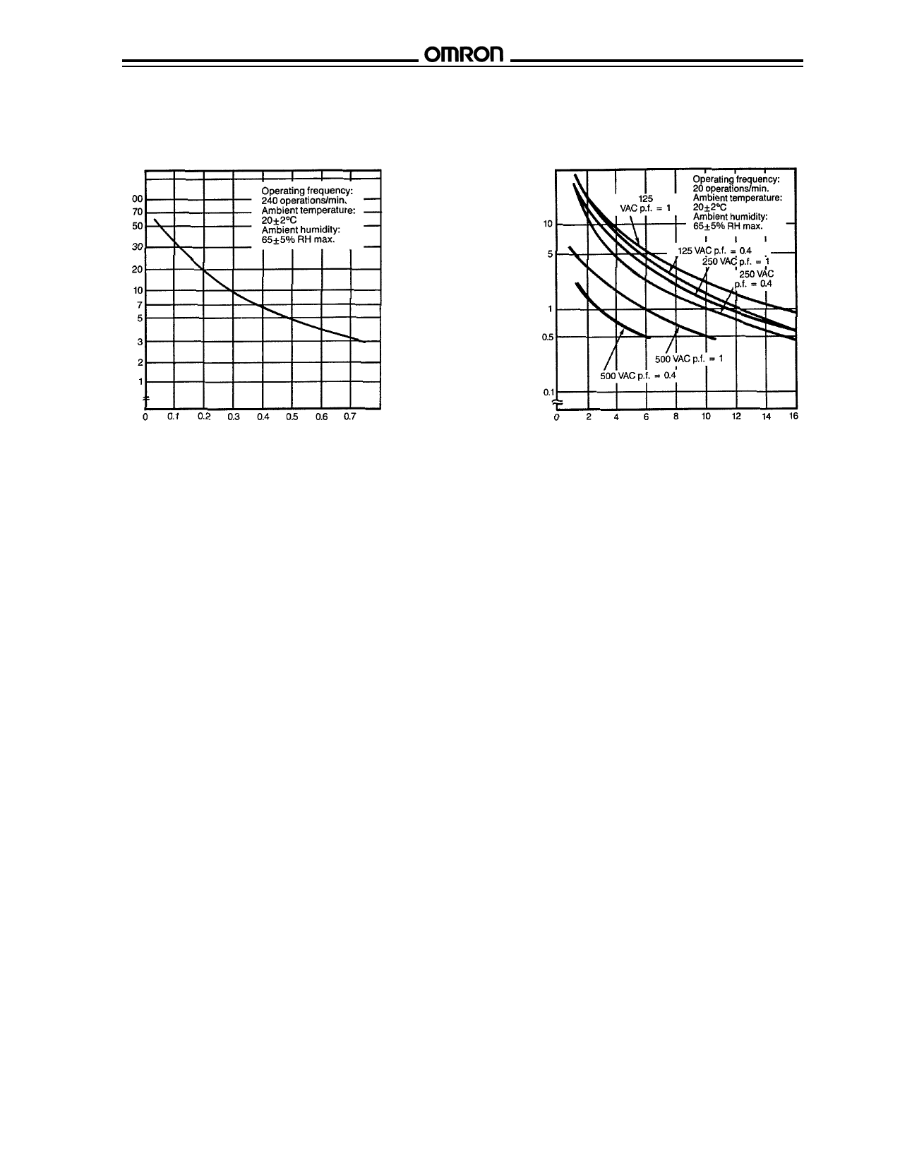 Z-15GW2 pdf
