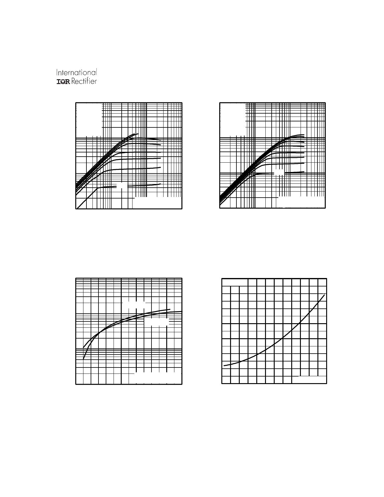 IRFZ34VLPBF pdf, ピン配列