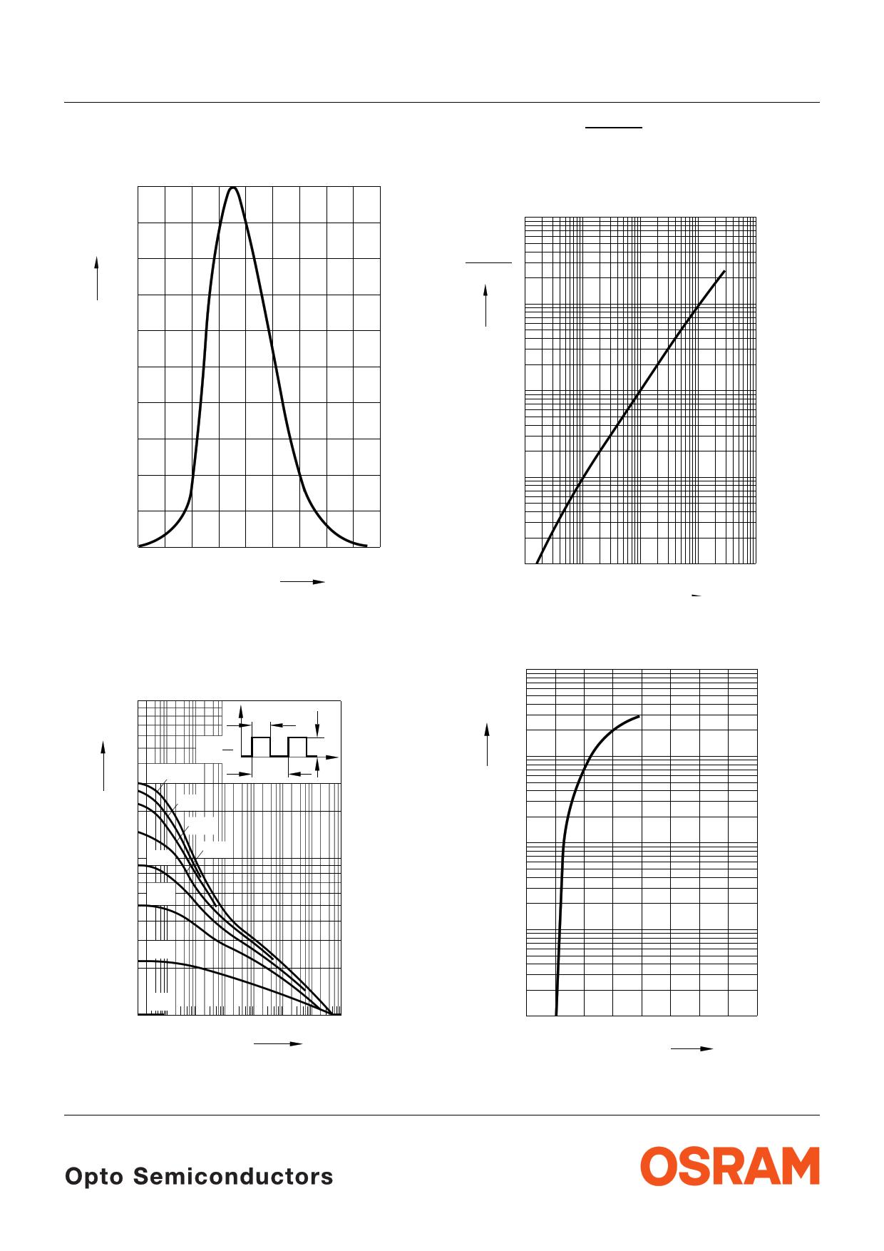 F0118J pdf