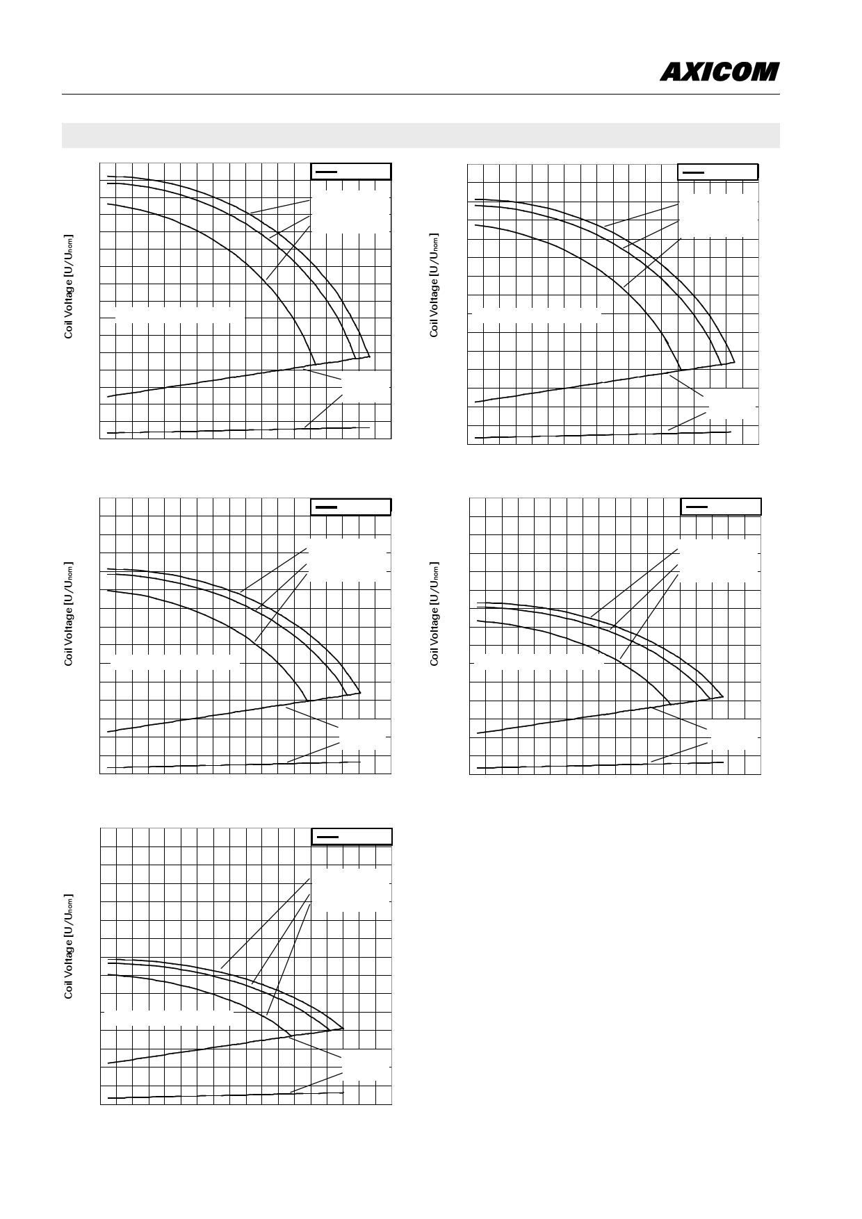 6-1462000-6 pdf, arduino