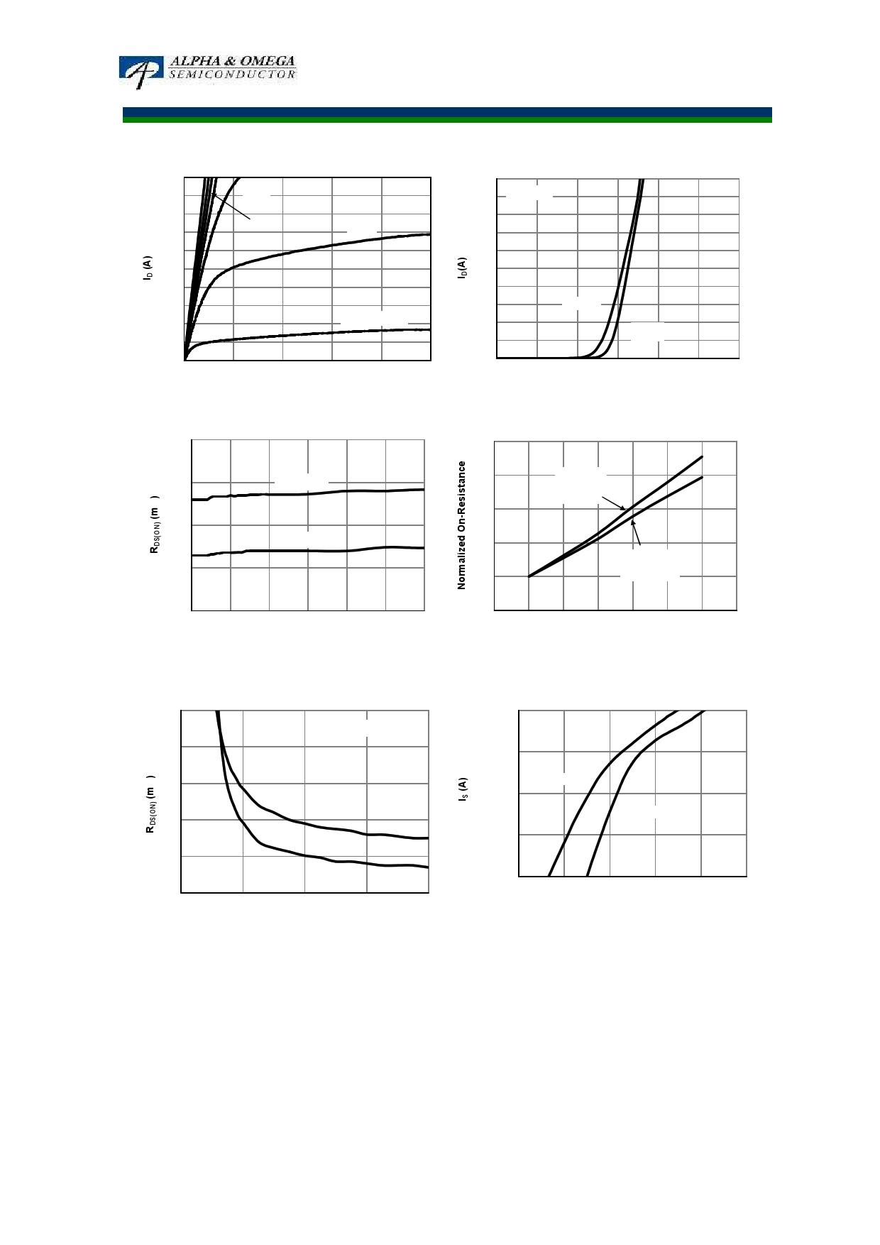 AON6702L pdf, ピン配列