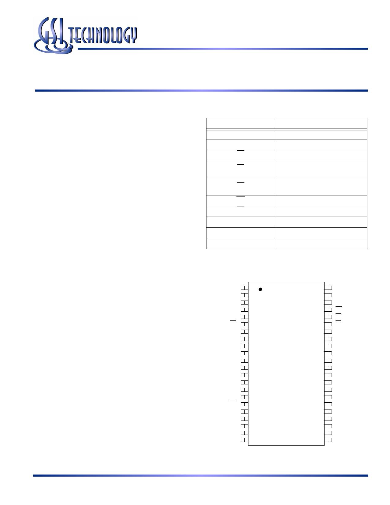 GS74116AGJ دیتاشیت PDF