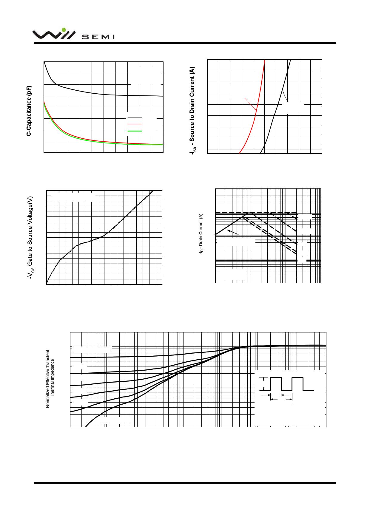 WPM2031 pdf