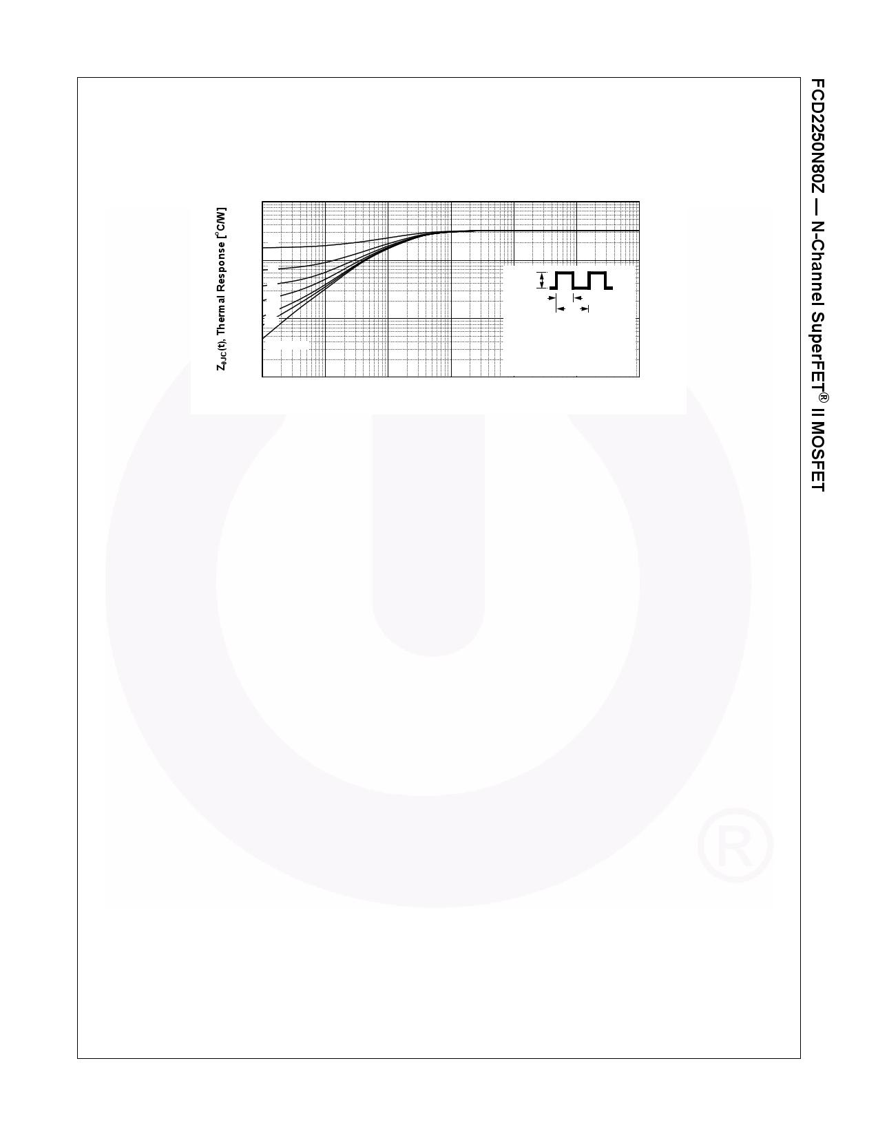 FCD2250N80Z pdf
