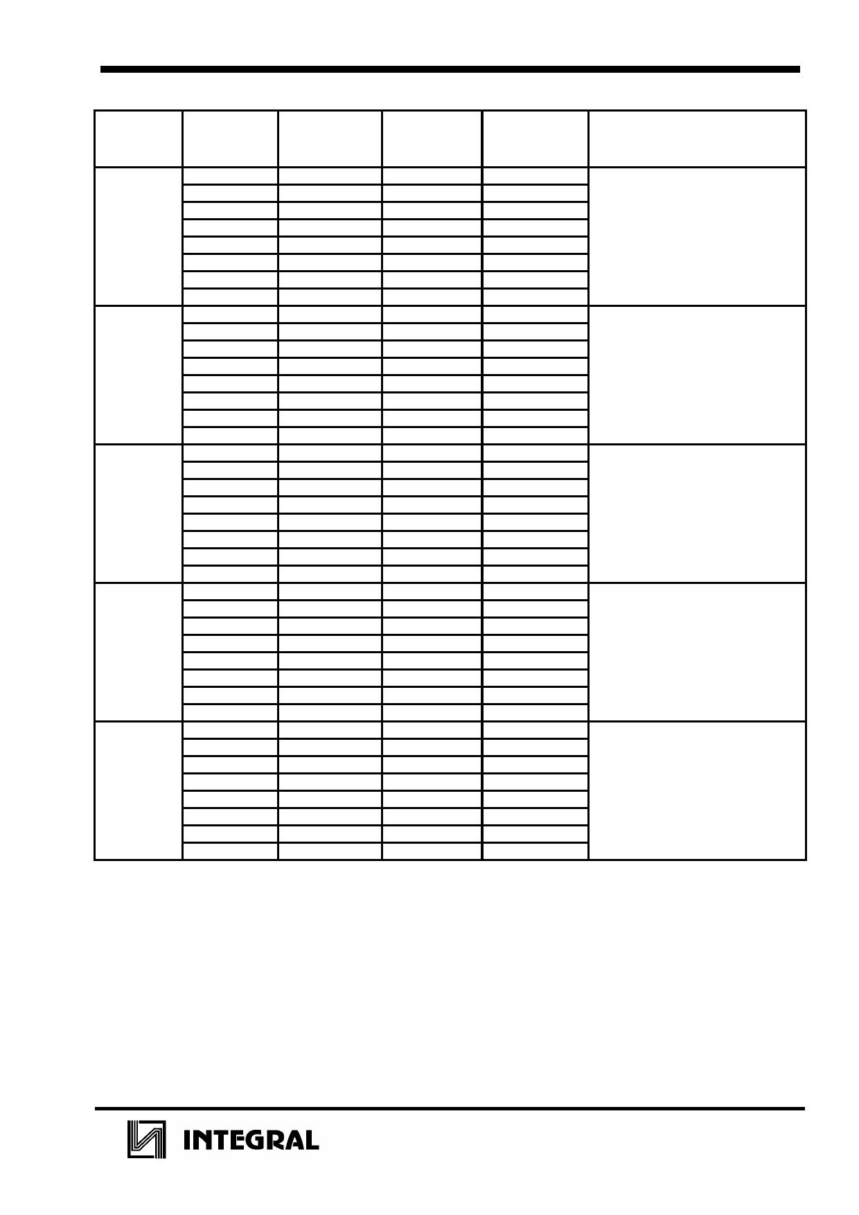 IZ7012 pdf, datenblatt