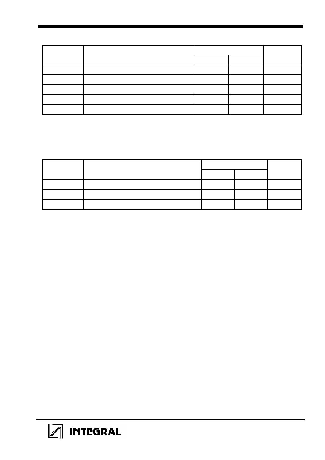 IZ7012 Datasheet, Funktion