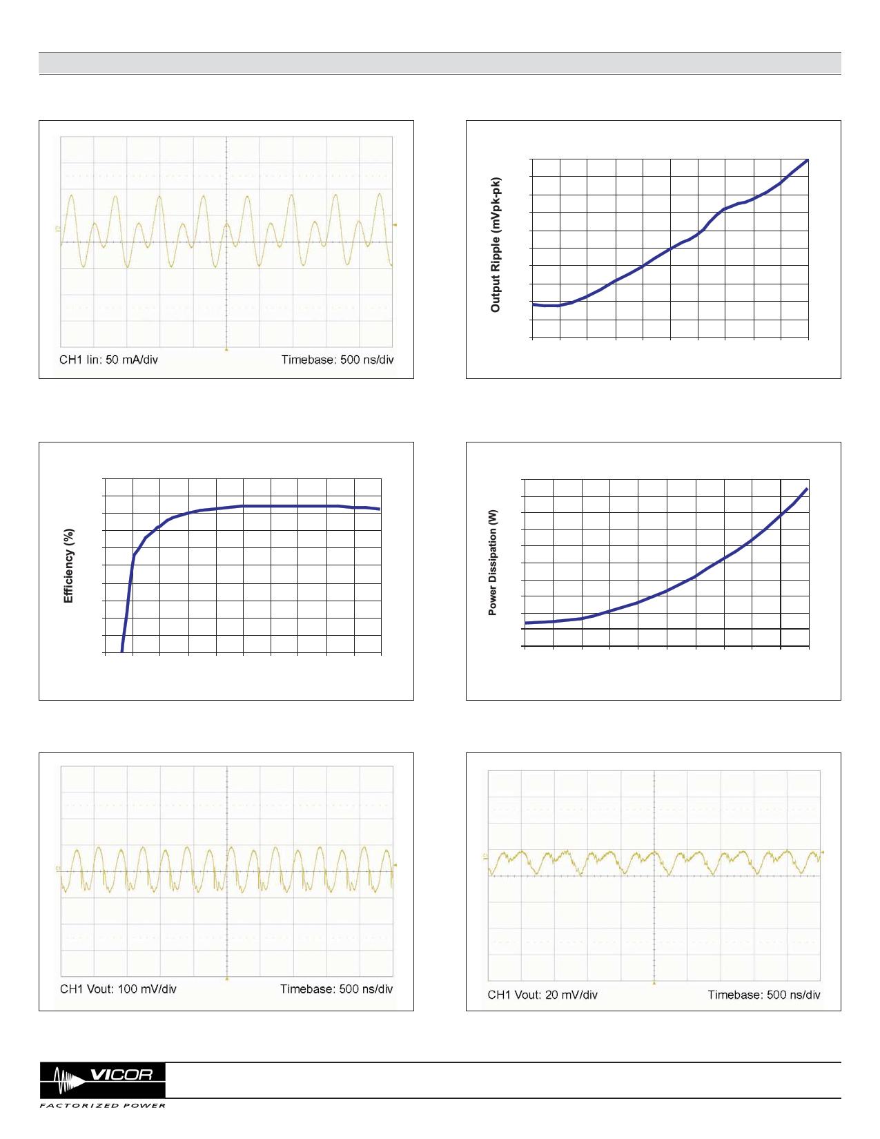 V048K480T006 pdf, ピン配列