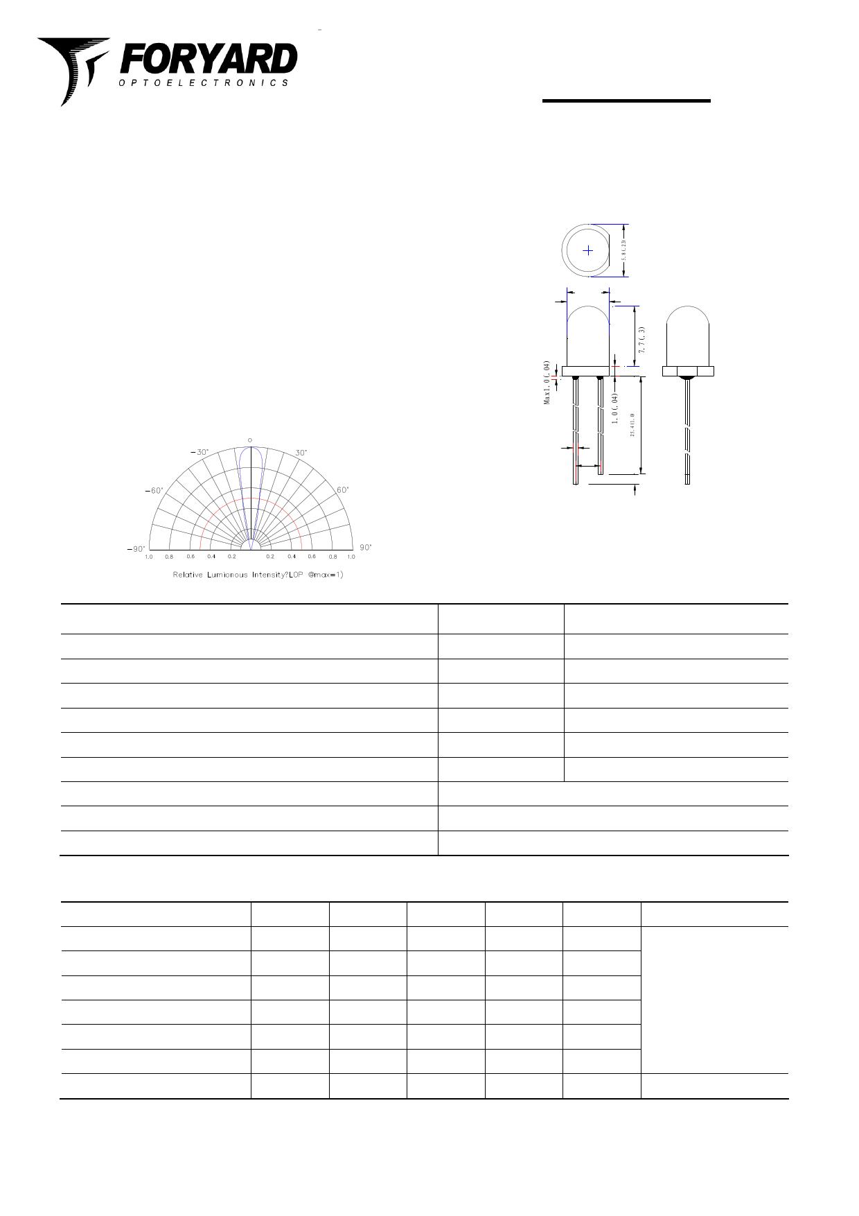 FYL-5013HC1C دیتاشیت PDF