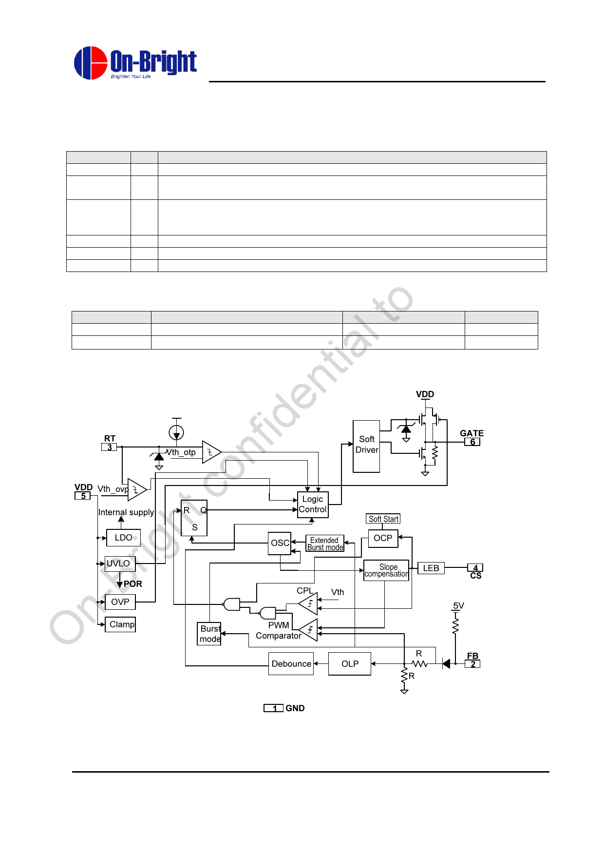 OB2273A pdf, ピン配列