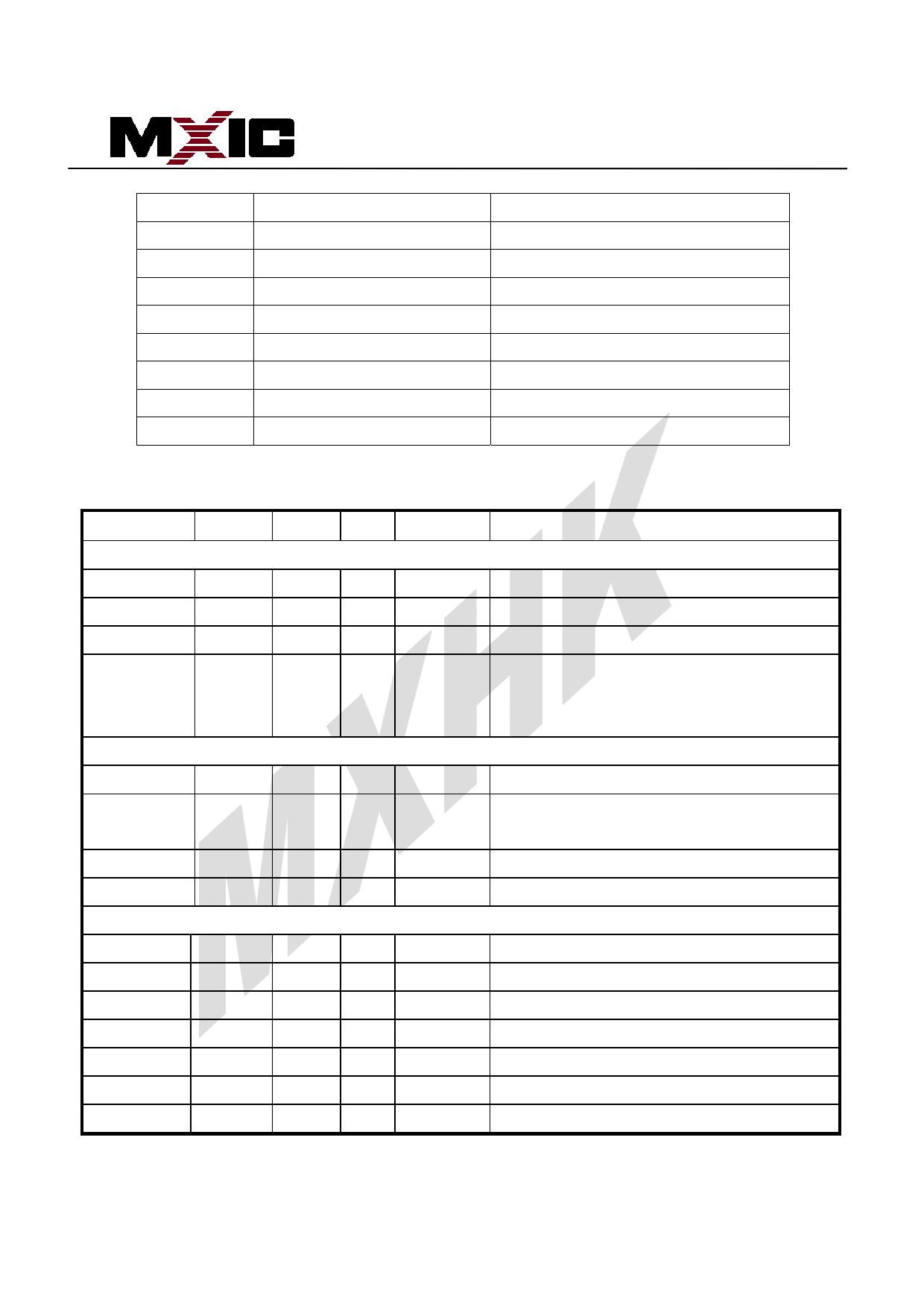 MX88V44 Datasheet, Funktion