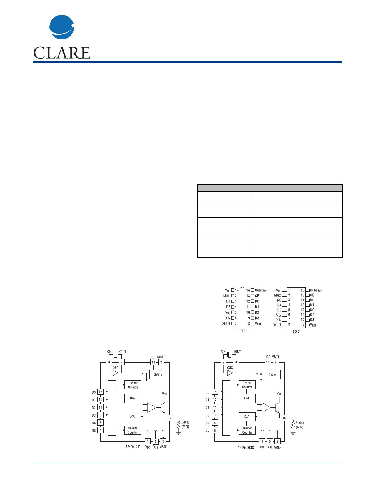 M-991-01SM datasheet