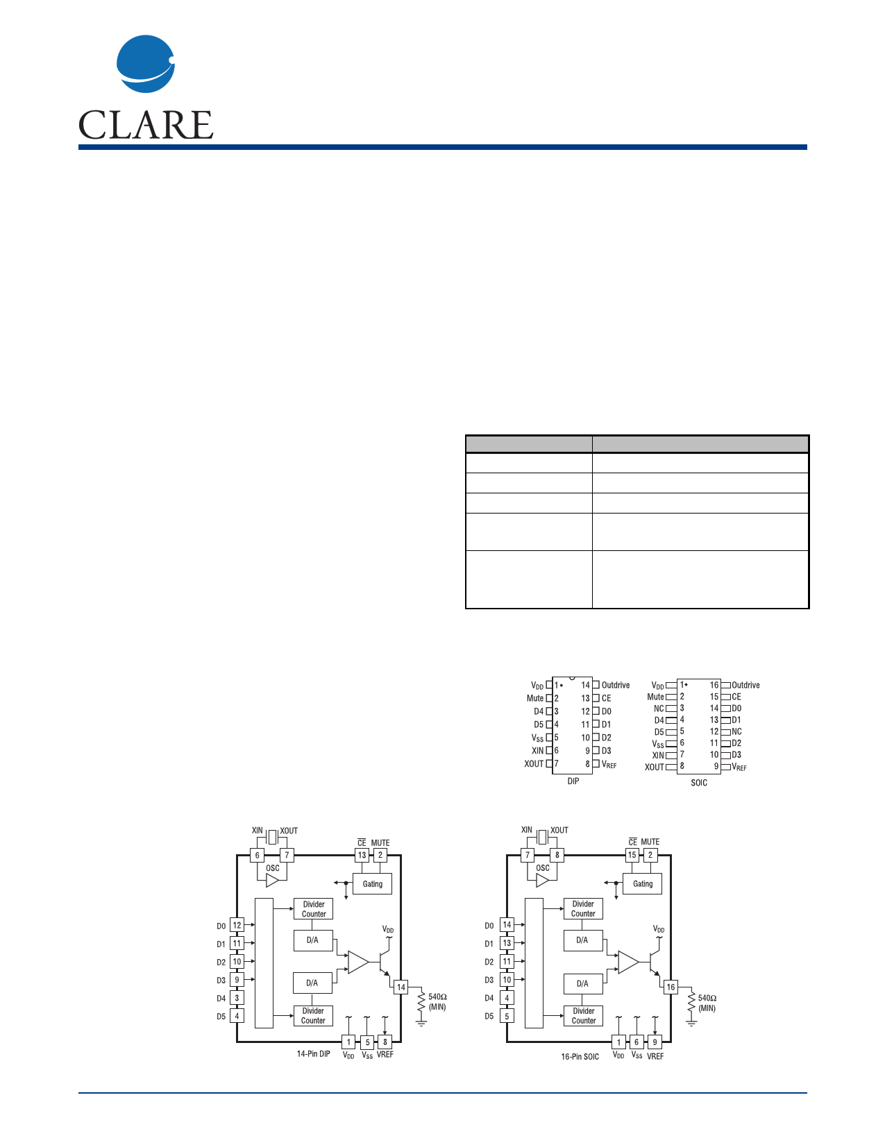 M-991-01SM دیتاشیت PDF