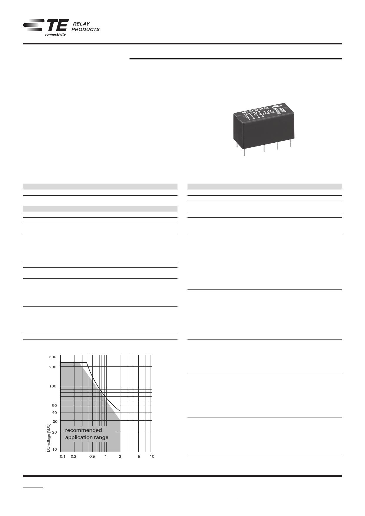 7-1462000-0 datasheet