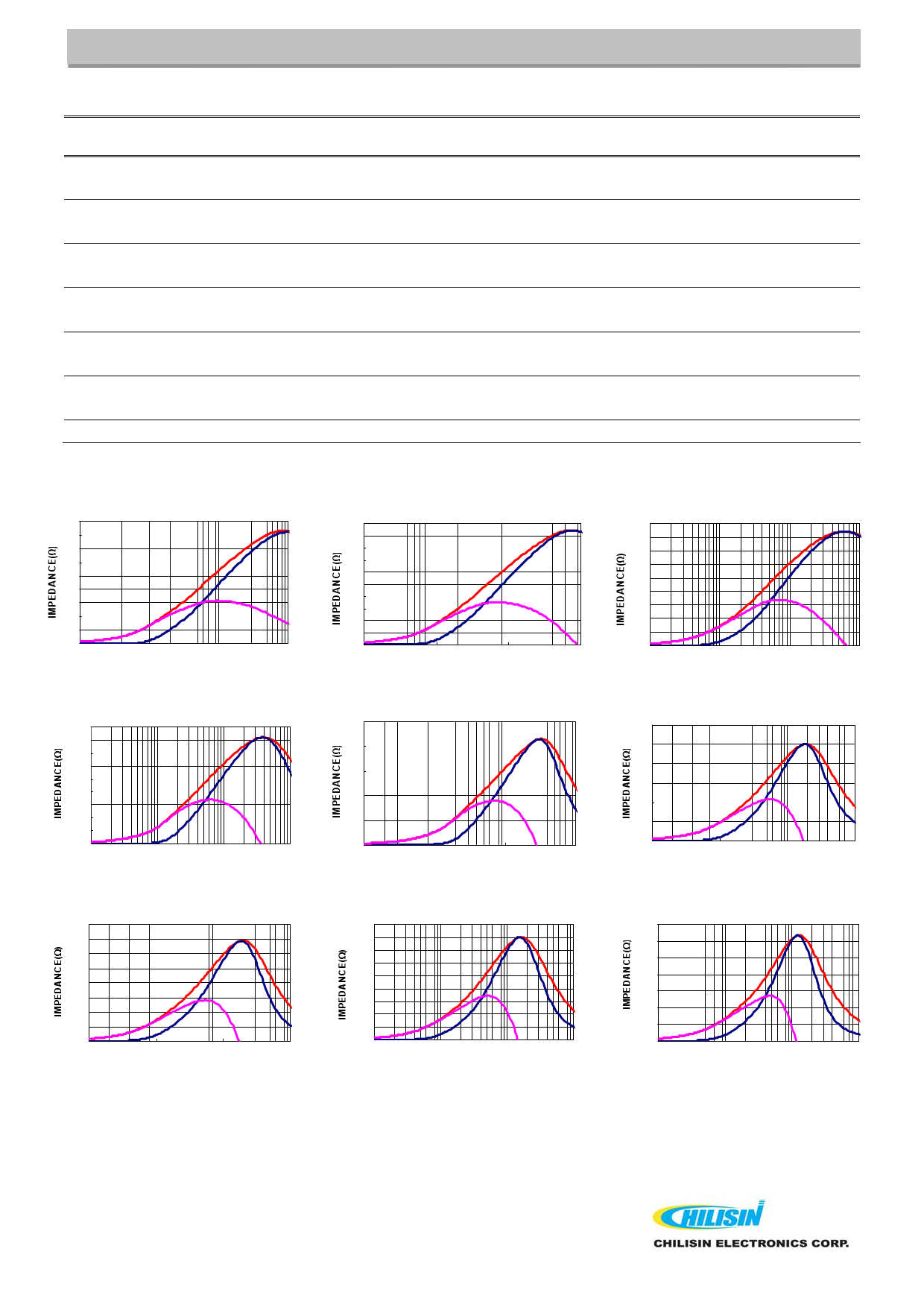 GBK160808T pdf, 반도체, 판매, 대치품