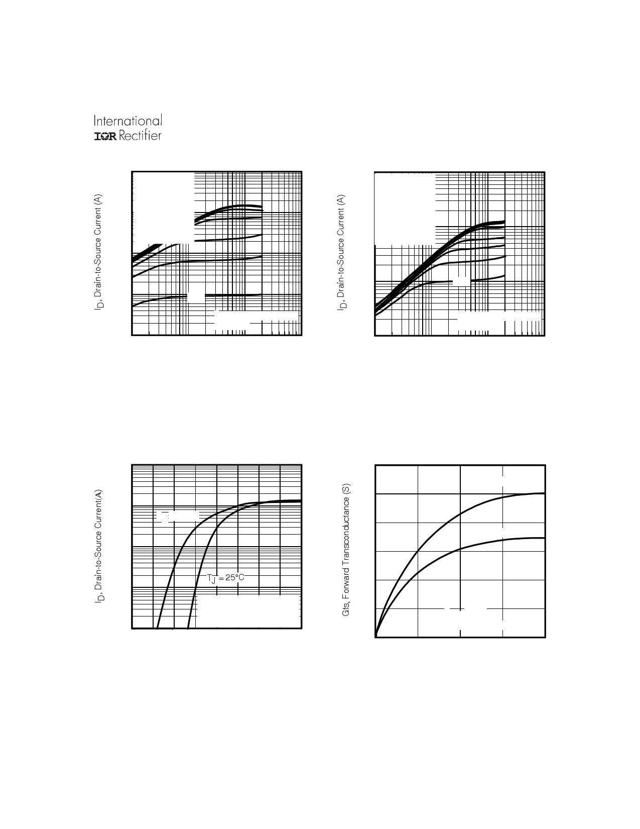 IRFU2607Z pdf, ピン配列