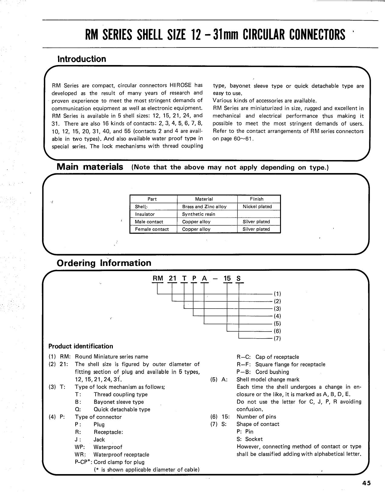 RM31TR-FA-15S datasheet